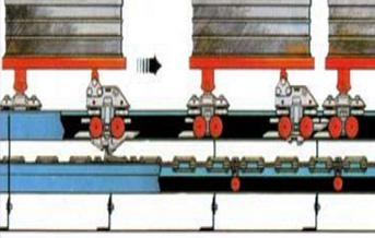 反向积放式地面输送机系列